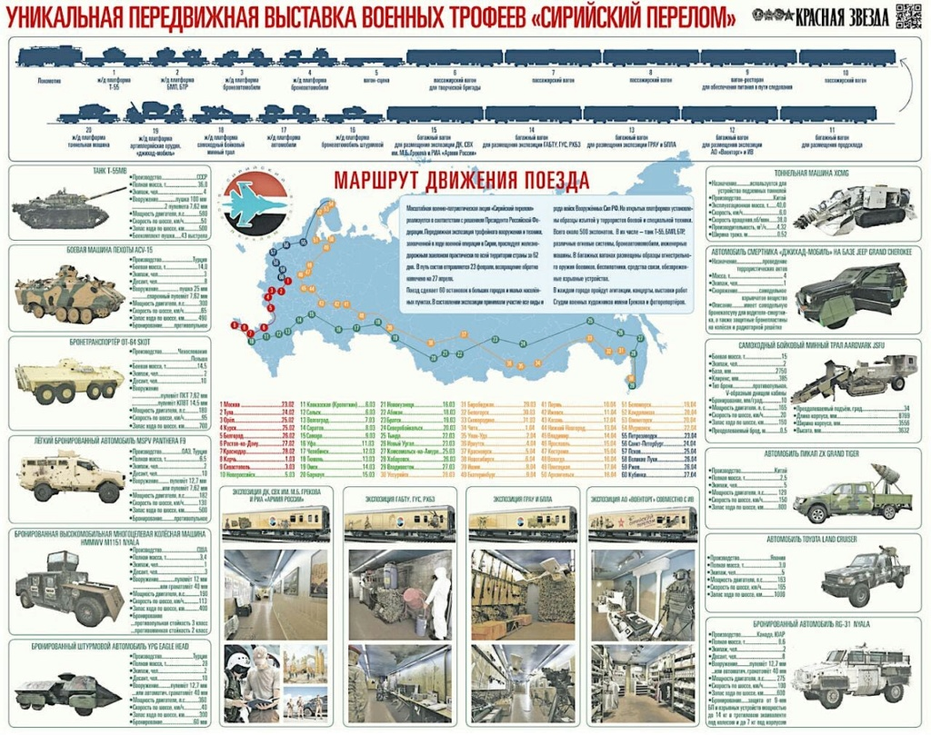 Russian military intervention and aid to Syria #14 - Page 4 Etdfie10