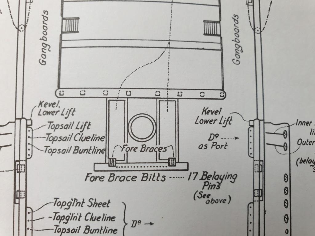Le plastique c'est fantastique (HMS Victory) - Page 11 20210311