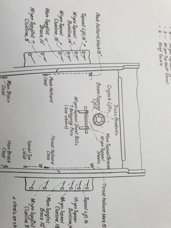 Le plastique c'est fantastique (HMS Victory) - Page 11 20210312