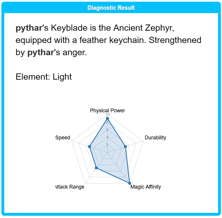Votre Keyblade Captur10