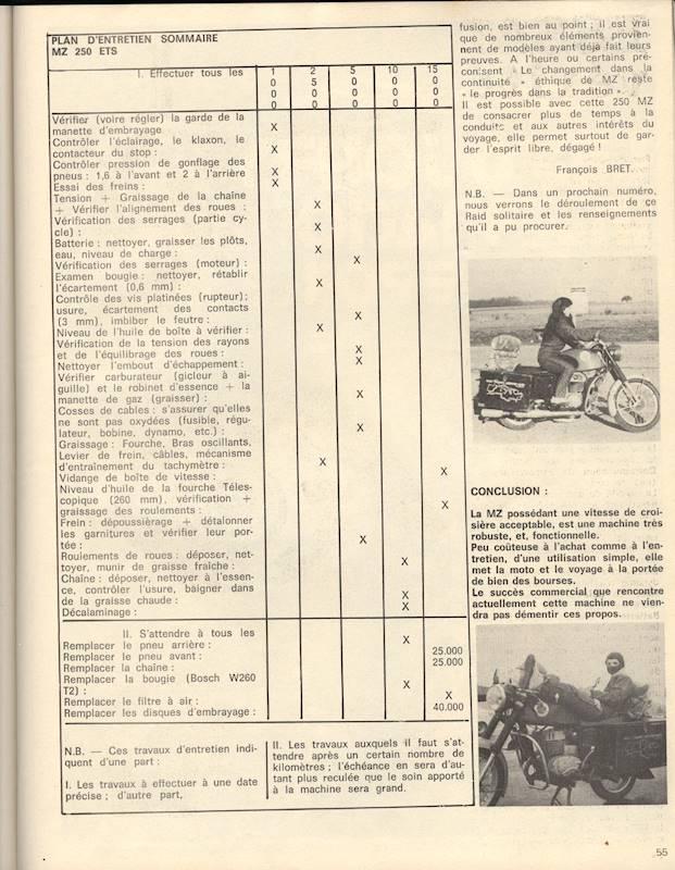 Essai 250 ETS longue durée (1973) Essai_24