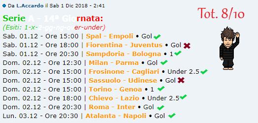 [RISULTATI] 14ª Giornata di Serie A + Altre Partite | Vincitori Scree401