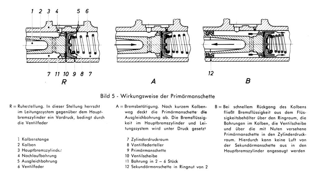 restauration moteur ancien opel des années 60 - Page 7 Frein_10