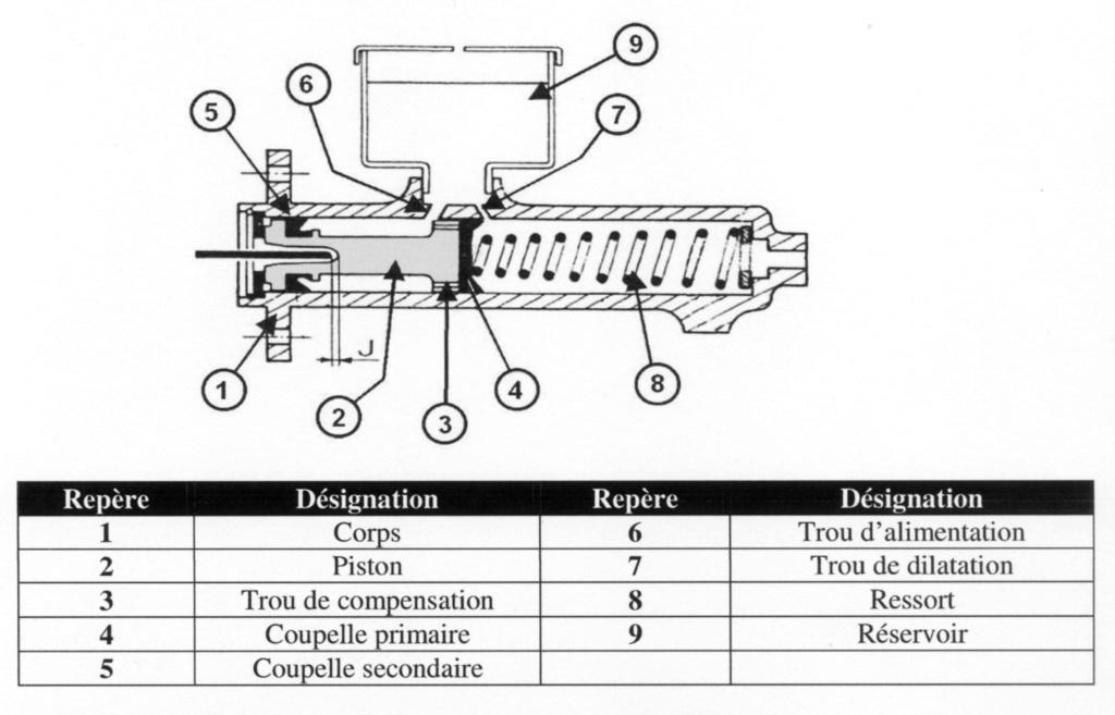restauration moteur ancien opel des années 60 - Page 7 Freina10