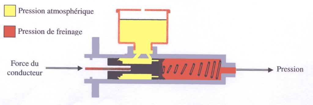 restauration moteur ancien opel des années 60 - Page 7 Freina11
