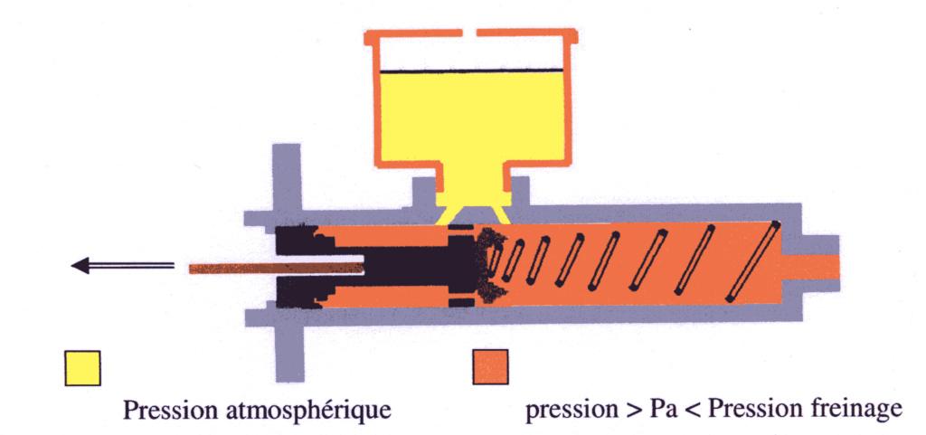 restauration moteur ancien opel des années 60 - Page 7 Freina12