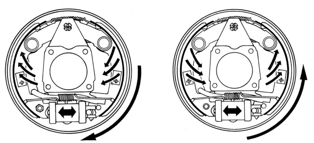 restauration moteur ancien opel des années 60 - Page 7 Rotati10