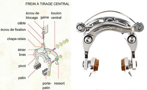 Remplacement frein vieux vélo de route Etrier11