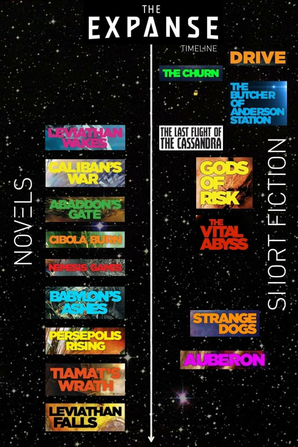 The Expanse ( Serie TV Ciencia Ficción ) - Página 13 Fb_img33