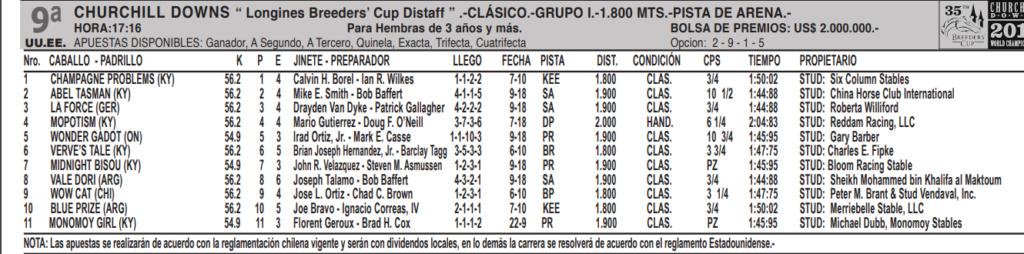 WOW CAT, su primer triunfo en USA y su primer grupo 1 Bcd10