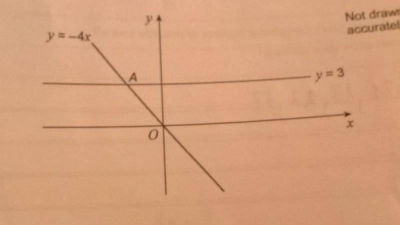 Intersecção de linhas retas num gráfico Wp_20111