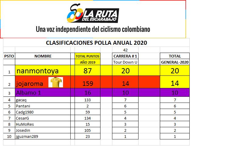Clasificaciones Polla Anual La Ruta del Escarabajo 2020 Polla_65