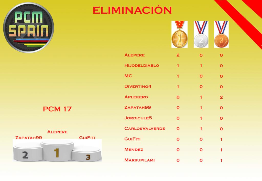 Eliminación Elimin10