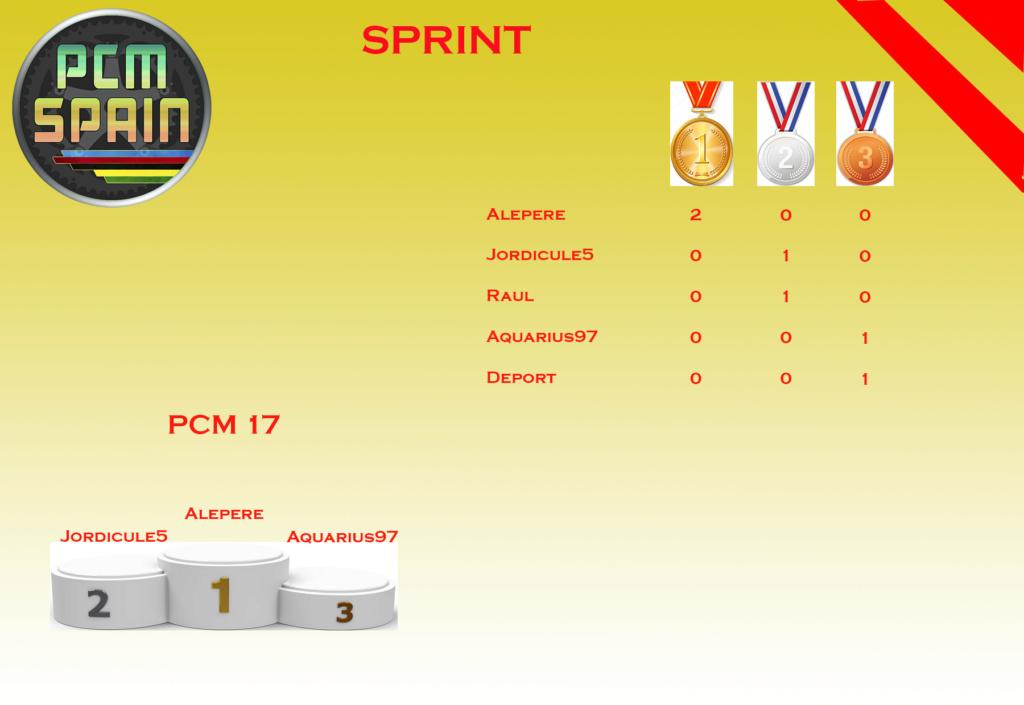 Sprint Sprint10
