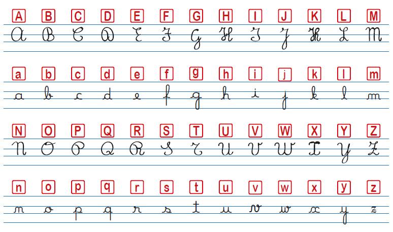 la calligrafia e il sistema scolastico Alfabe10