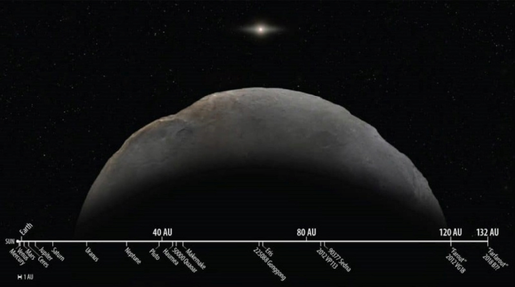 Nouveau record de détection d'un objet lointain dans le système solaire Farfar11
