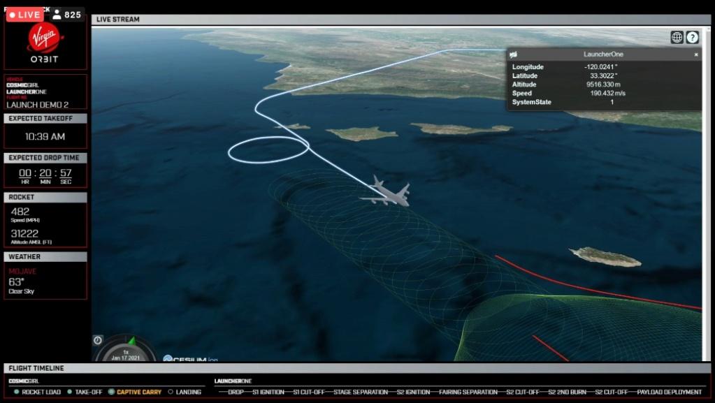 [Virgin Orbit] LauncherOne Demo-2 (ELaNa 20) - 17.1.2021 - Page 2 Fr510