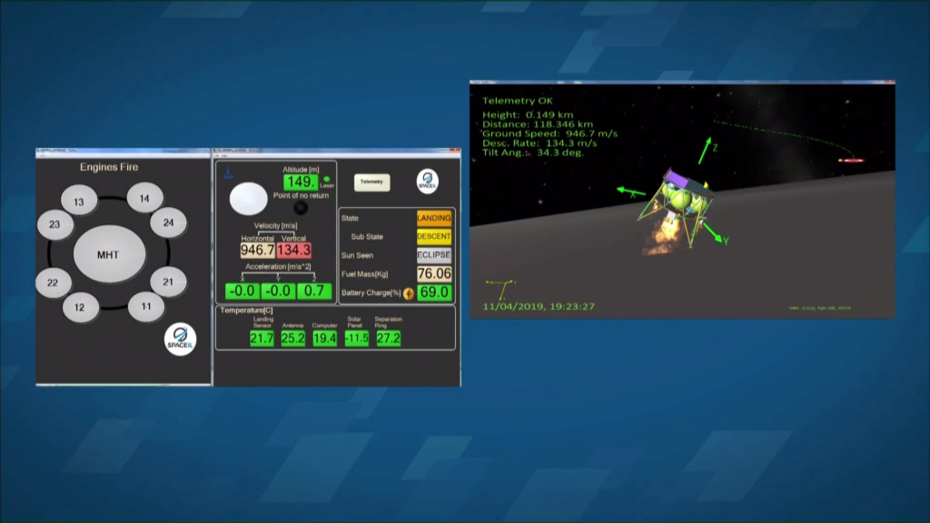 [SpaceIL] Beresheet - Mission de l'atterrisseur lunaire - Page 4 Isra310