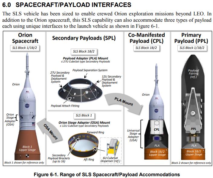 JWST  - Le télescope spatial - 2021 - Page 24 Sls_we10