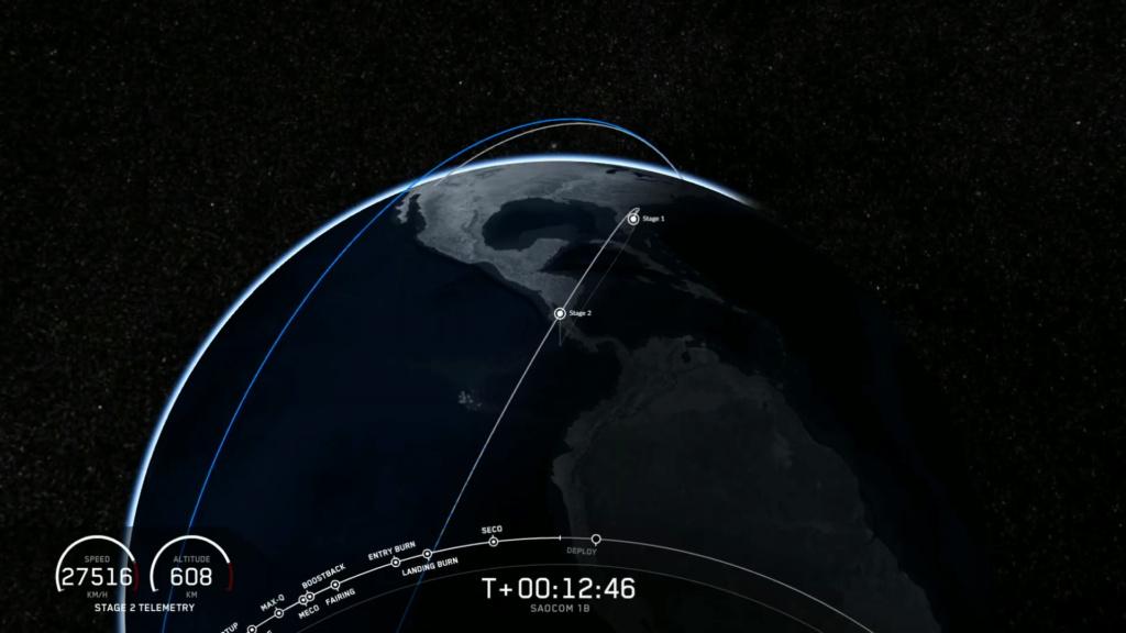 Falcon 9 (Saocom-1B) - CCAFS - 30.8.2020 - Page 2 Spacex19