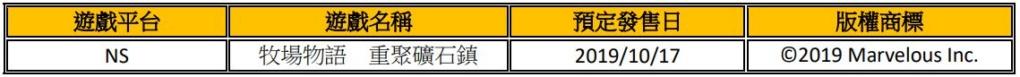 Topics tagged under 遊戲情報 on 紀由屋分享坊 246
