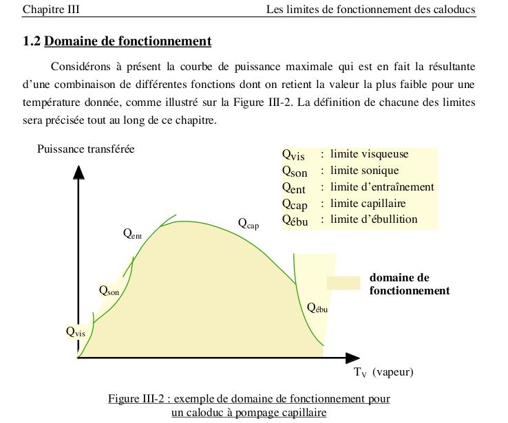 CALODUC : principe de fonctionnement avancé (pour thermicien ou spécialiste) Calodu10