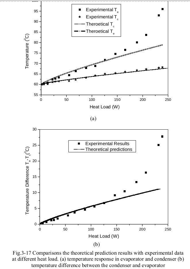 CALODUC : principe de fonctionnement avancé (pour thermicien ou spécialiste) Calodu13