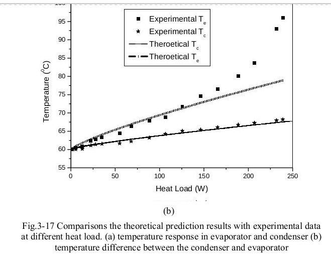 CALODUC : principe de fonctionnement avancé (pour thermicien ou spécialiste) Calodu14