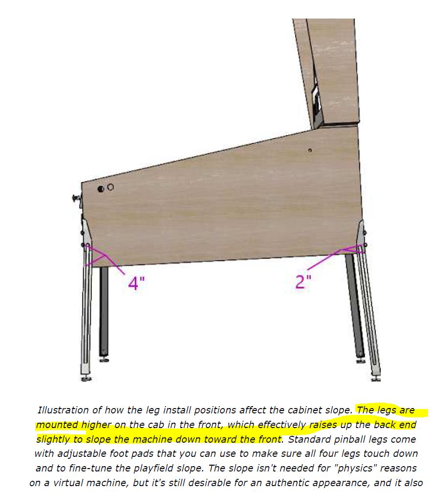 [WIP] Premier Pincab de Francis971 - Page 9 Slope10