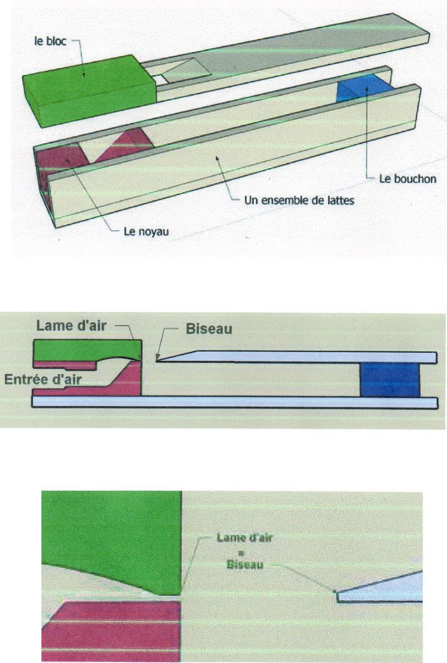 orgue de barbarie - Page 2 Image210