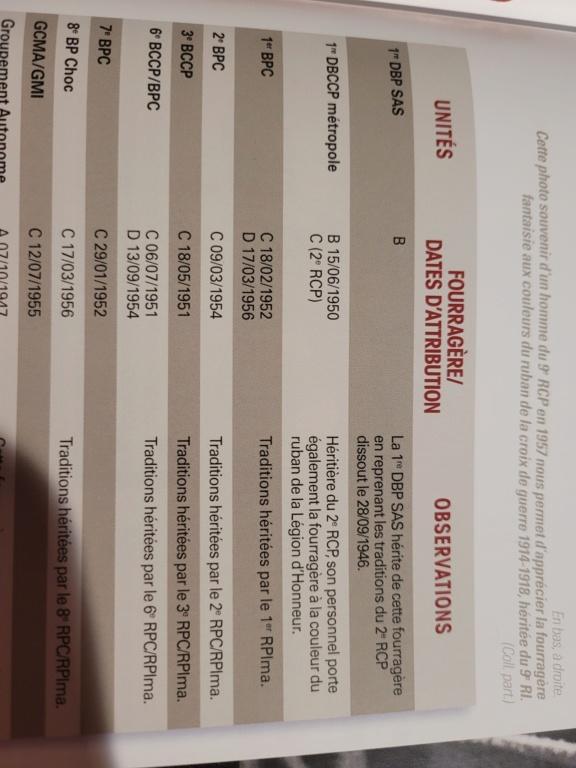 Fourragère du 3 BCCP 1948 16330310