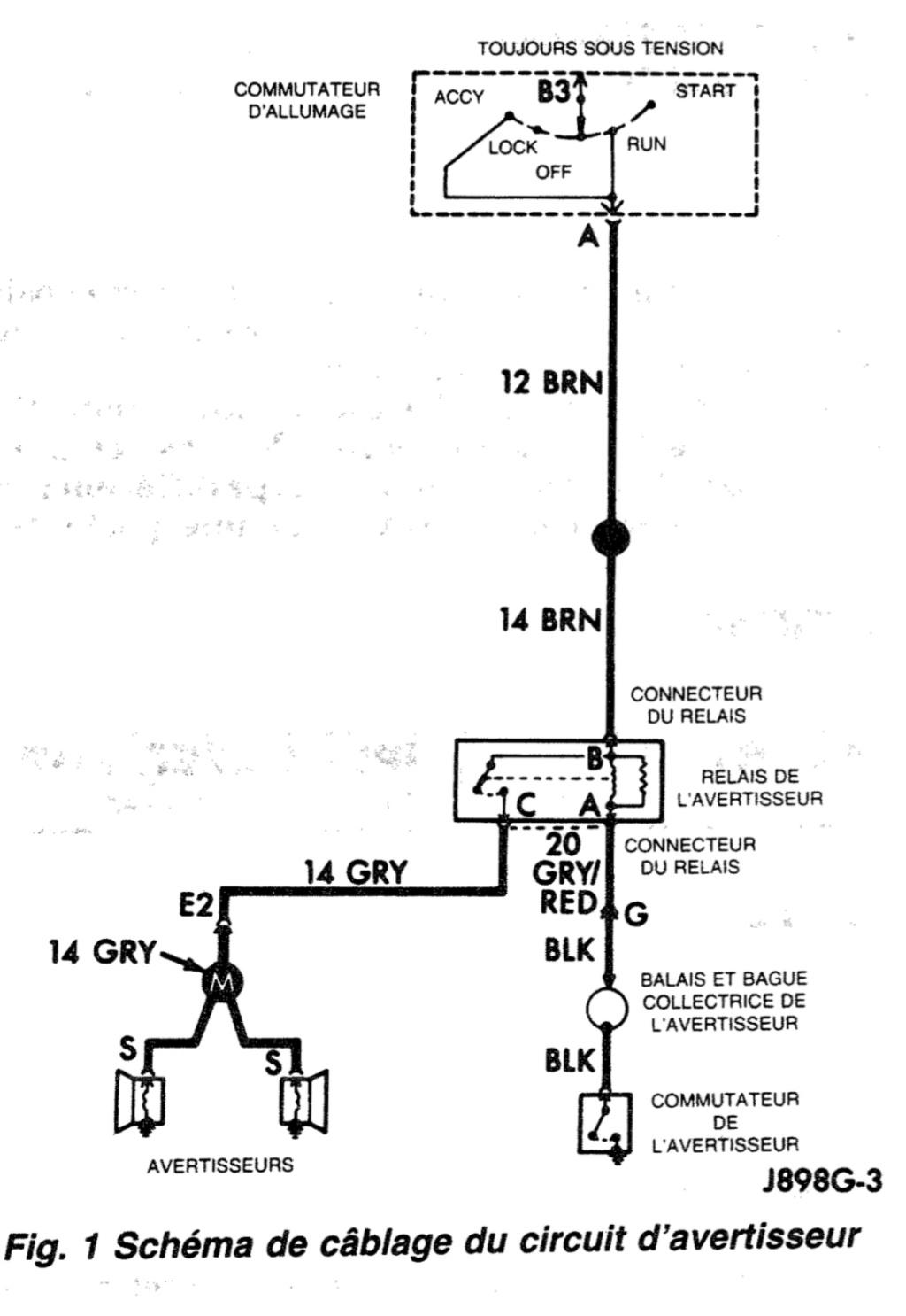 Schéma électrique klaxonne YJ Ccae3e10