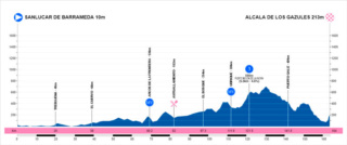Polla Vuelta Andalucía - ruta del sol , válida 5/42 Polla anual LRDE 2019 1etapa10