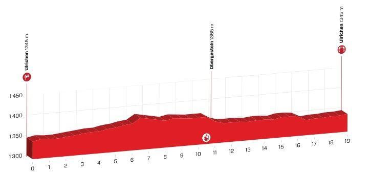 Polla Vuelta a Suiza - Valida 27/42 20190618