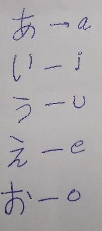 *CLASE 1* Tipos de escritura del japonés (puedes ganar PS) - Página 3 _2019014