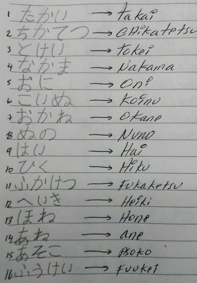 *CLASE 9* Hiragana filas T, N y H (Puedes ganar PS) Whatsa15