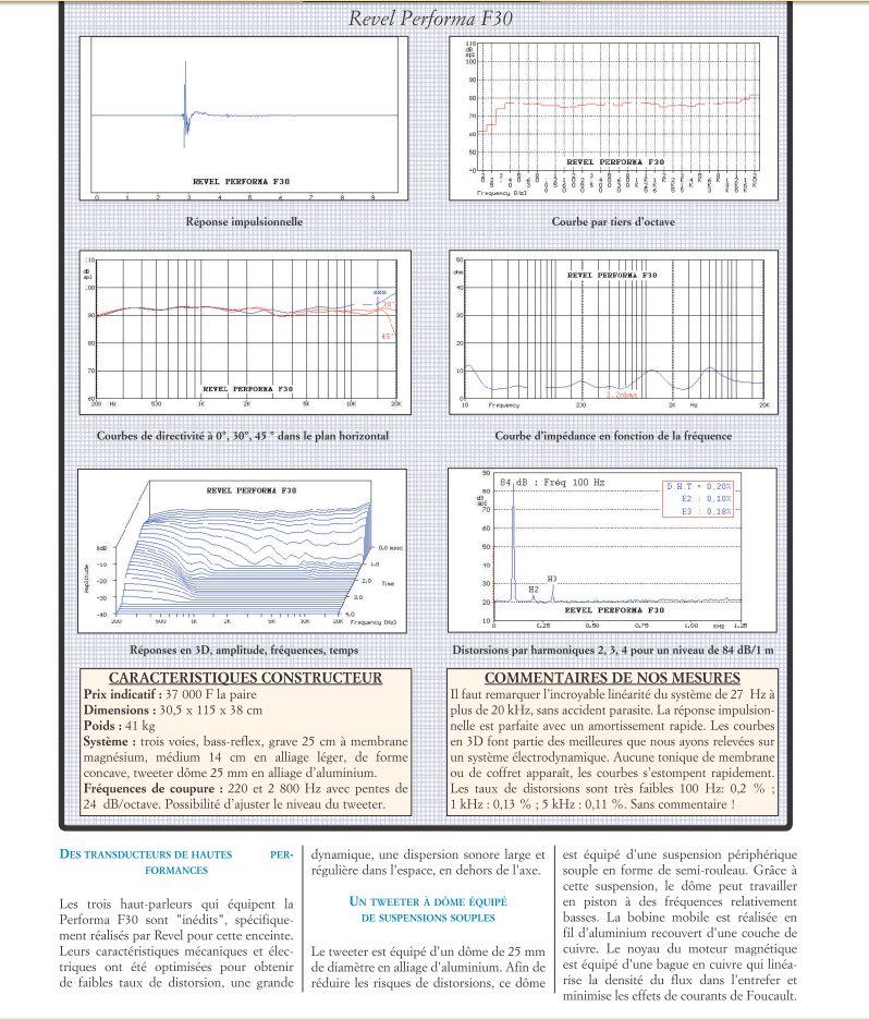 La hifi - Page 6 Revel_10