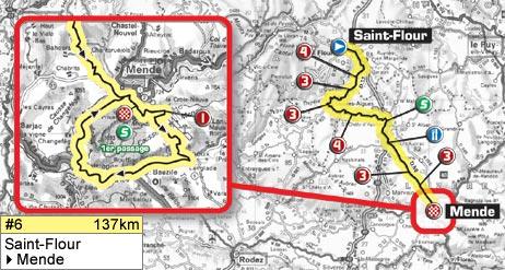 Histoire du Tour de l'Avenir dans le Cantal 6ame_a10
