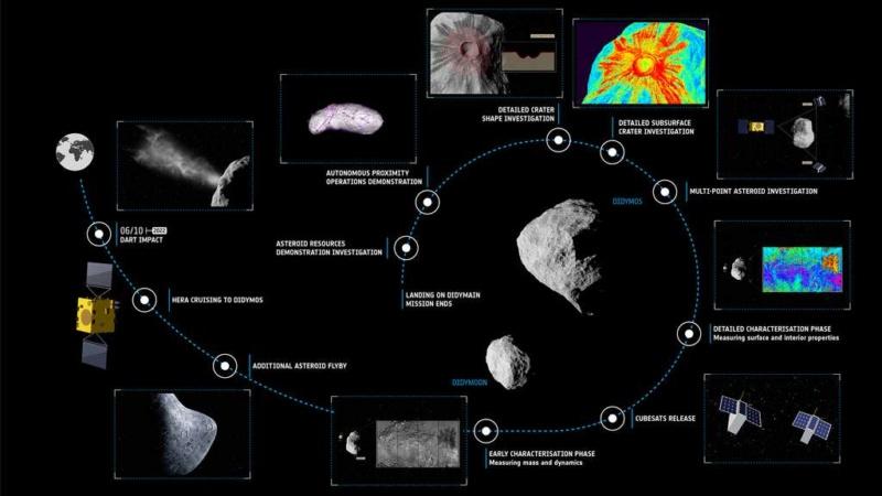 Actualités spatiales (novembre) - Page 1 3604b410