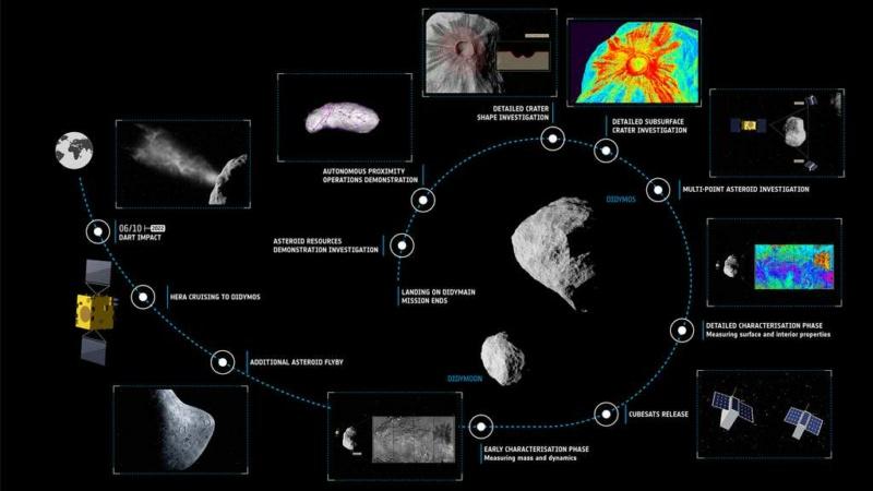 Actualités spatiales (septembre) - Page 1 3604b411