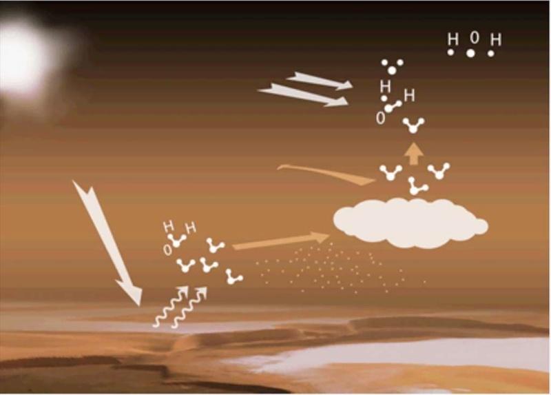 Actualités spatiales (Année 2020) 47b59d10