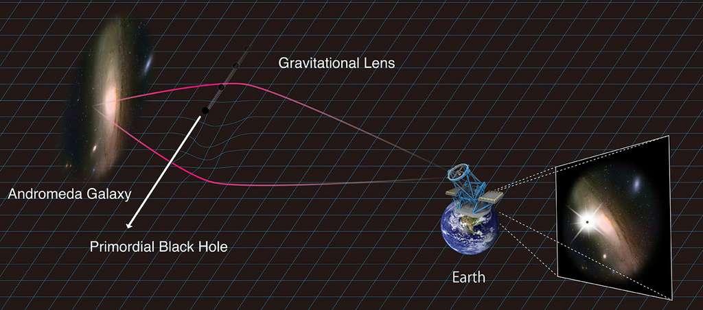 Actualités spatiales (avril) 6d17fa10