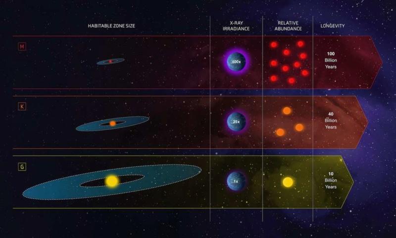 Actualités spatiales (Année 2020) 6ea32610