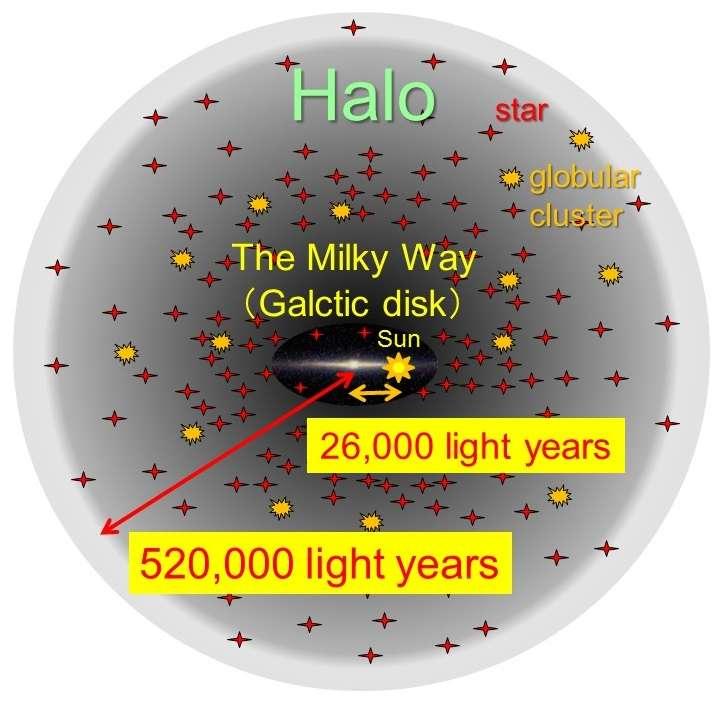 Actualités spatiales (juin) - Page 1 97520c10