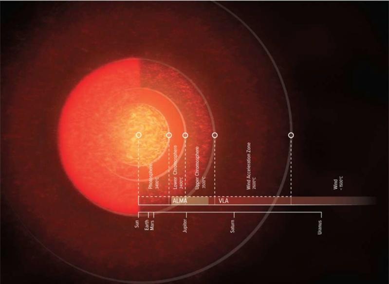 Actualités spatiales (Année 2020) - Page 7 Ac350310
