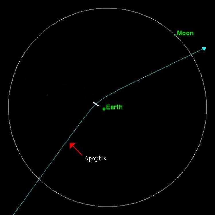 Actualités spatiales (mars) C5af1510