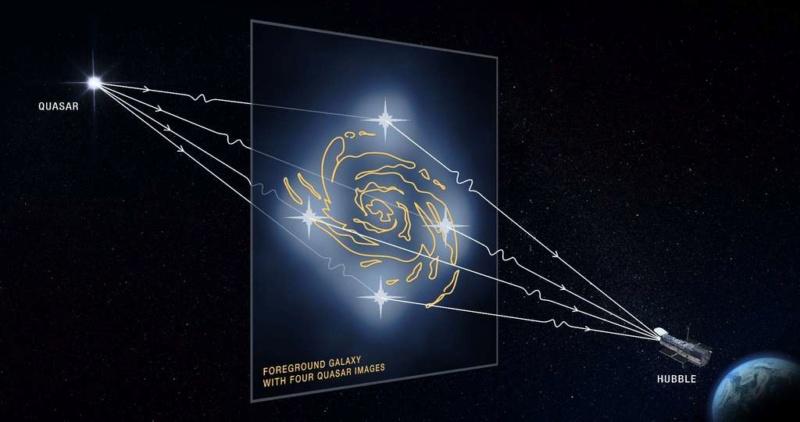 Actualités spatiales (Année 2020) Ccd52c10