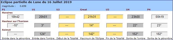 Eclipse partielle de Lune du 16 juillet Eclips15