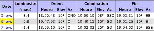 Observation samedi 6 février 2021 - ANNULÉE (Covid-19)  Iss16