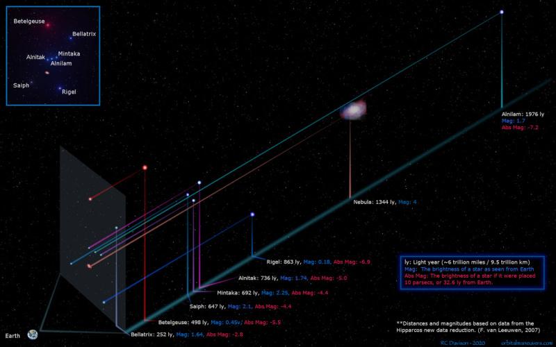 Image du jour (Année 2020) - Page 10 Orion310